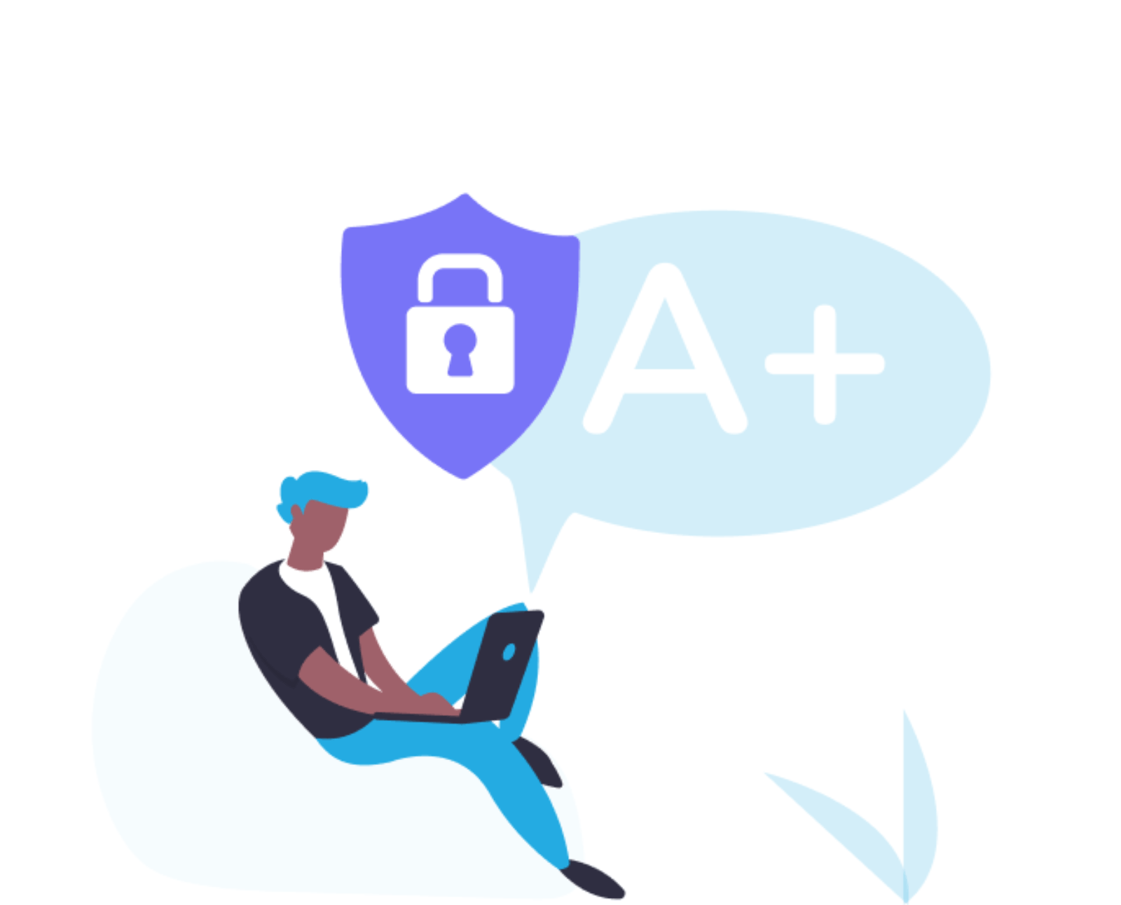Assessment security